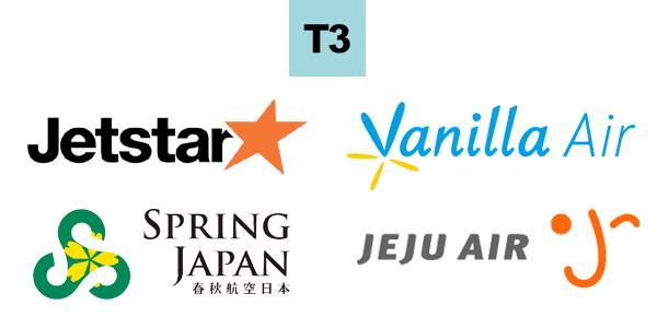 成田T3 発着航空会社