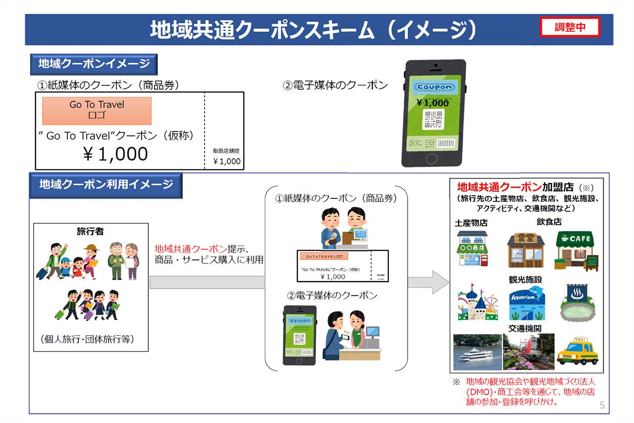 観光庁 GoToトラベル 資料5