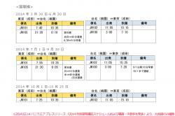 バニラエア 台北線 スケジュール