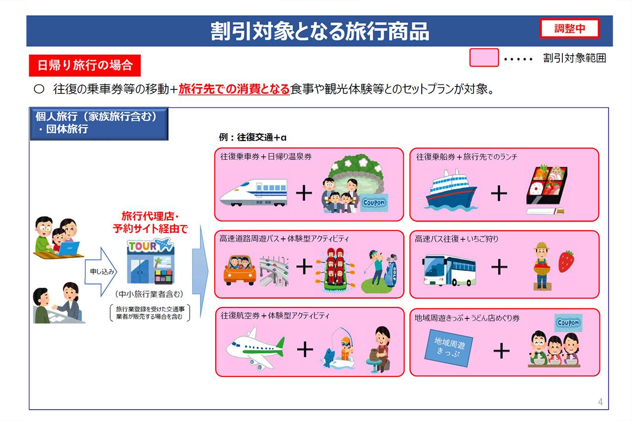 観光庁 GoToトラベル 資料4