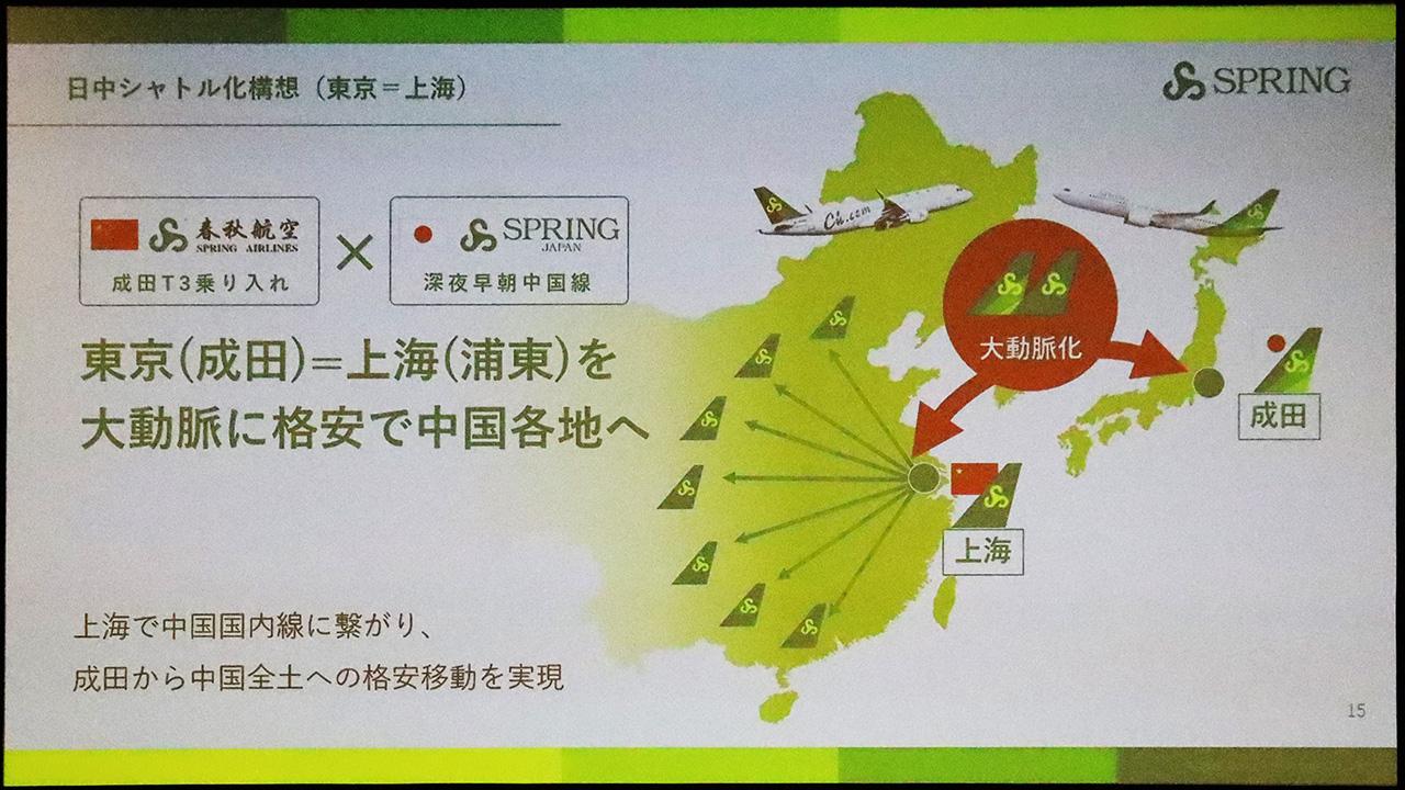 春秋航空の中国国内線路線網を活用