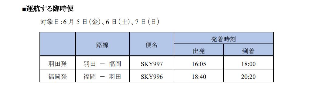 スカイマーク 羽田-福岡線 臨時増便