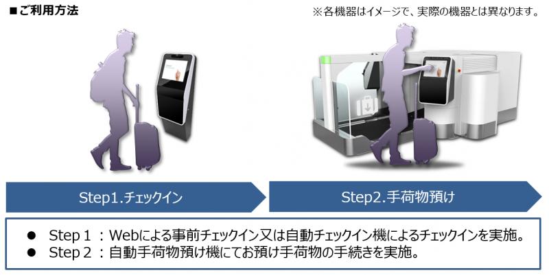 成田空港 Smart Check-in 利用方法
