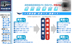 成田空港交通 深夜急行バス