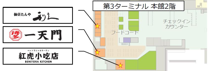 成田3タミ 新規出店
