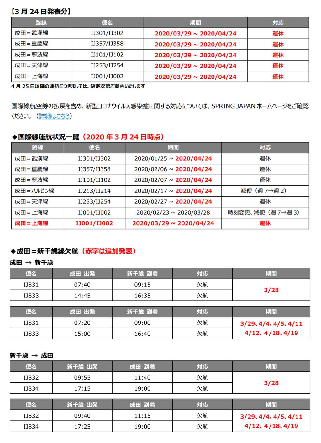 春秋航空日本 運休 提供:春秋航空日本